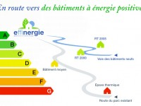 Effinergie +